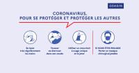 Coronavirus : le Ministère en appelle à la responsabilité des artistes, les opéras à son public